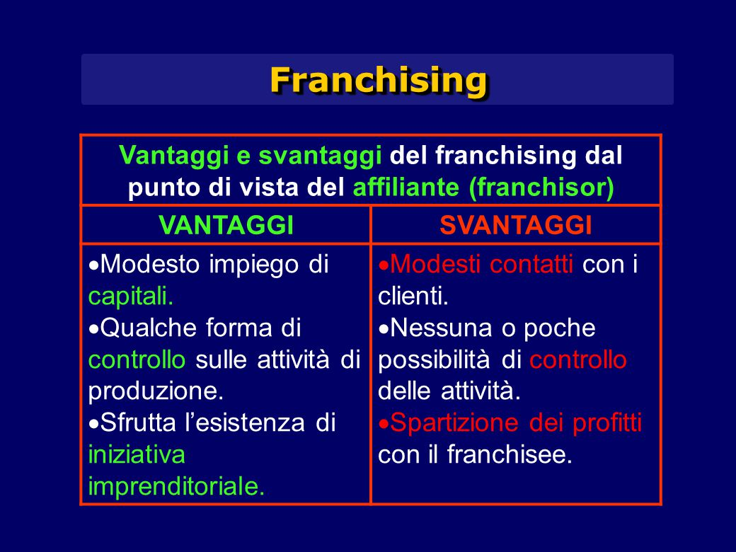 Franchising Vantaggi e svantaggi del franchising dal punto di vista del affiliante (franchisor) VANTAGGI.