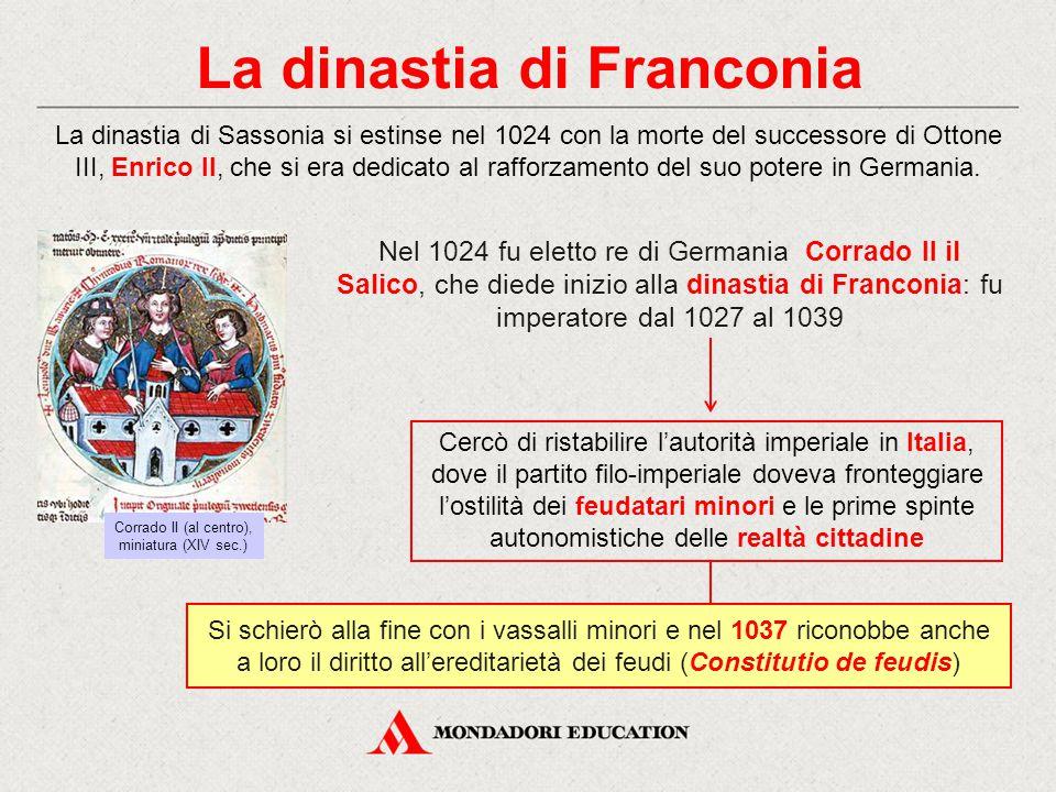 La dinastia di Franconia