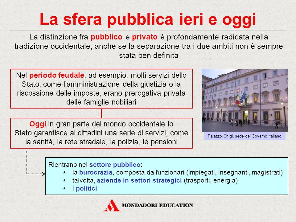 La sfera pubblica ieri e oggi