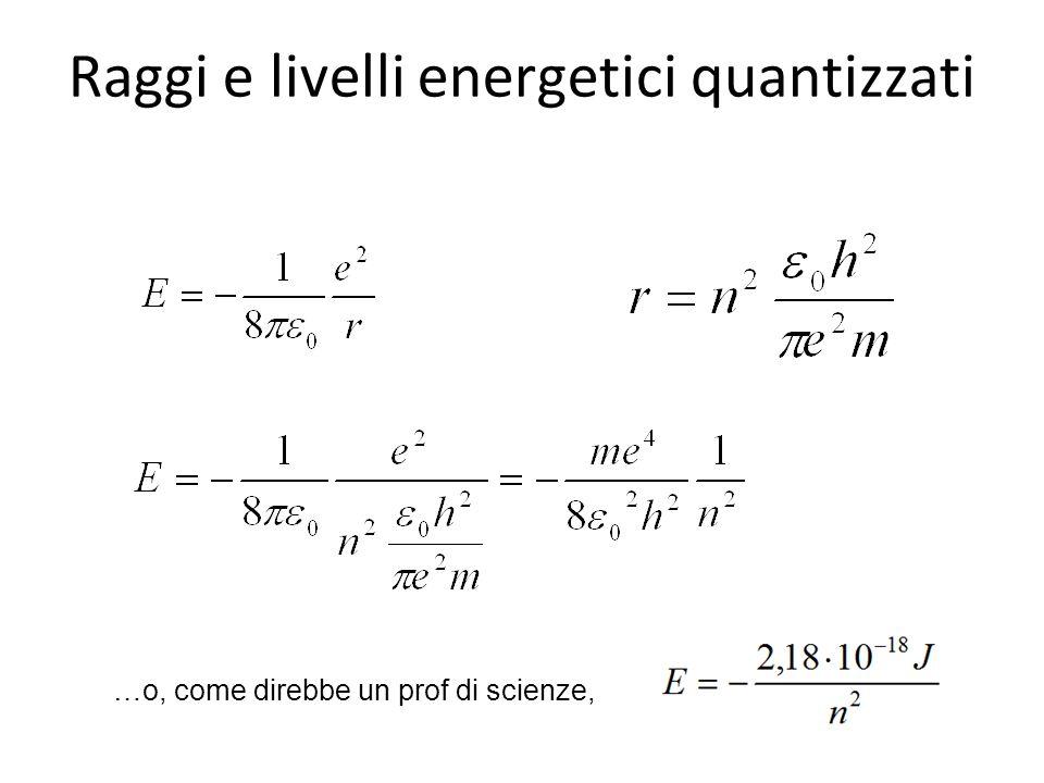 Raggi e livelli energetici quantizzati