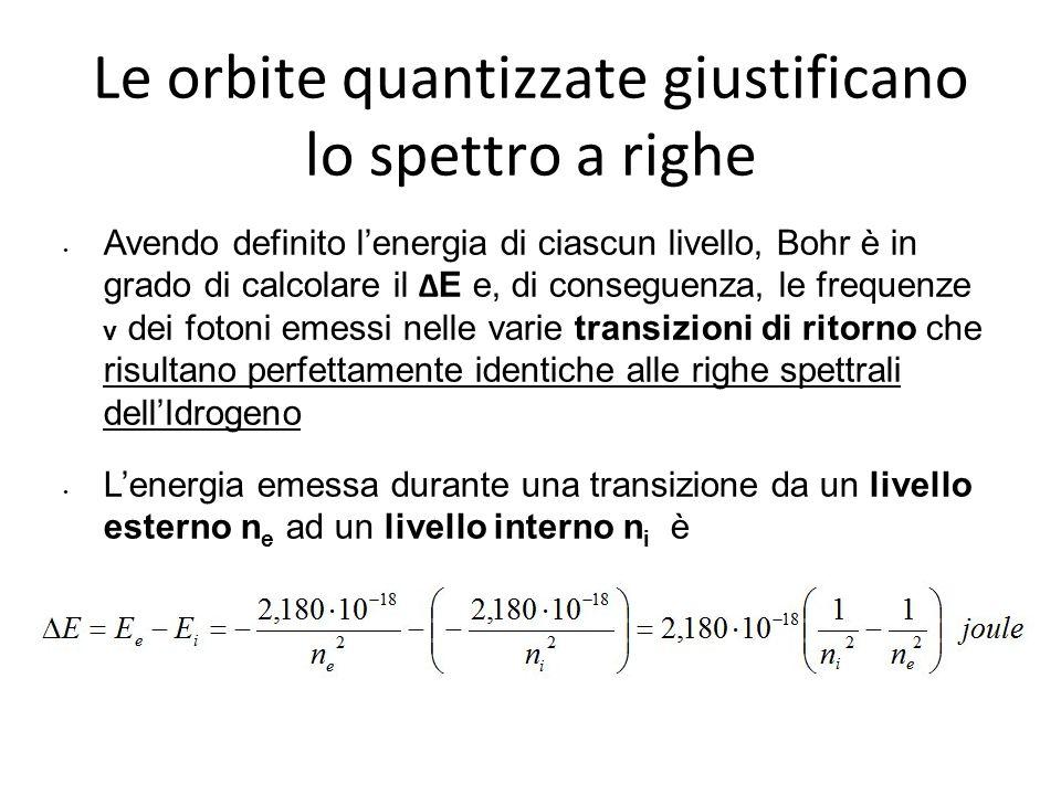 Le orbite quantizzate giustificano lo spettro a righe