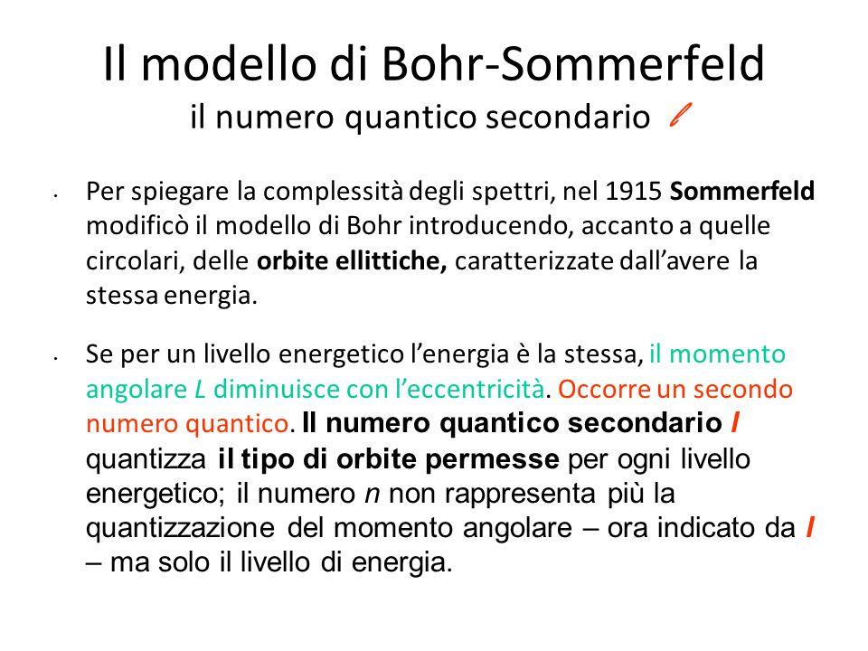 Il modello di Bohr-Sommerfeld il numero quantico secondario l