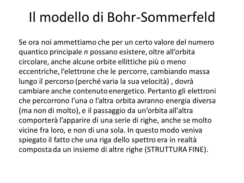 Il modello di Bohr-Sommerfeld