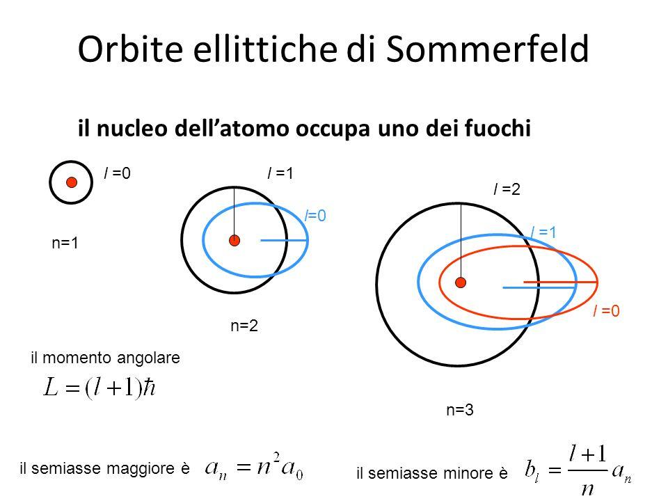 Orbite ellittiche di Sommerfeld