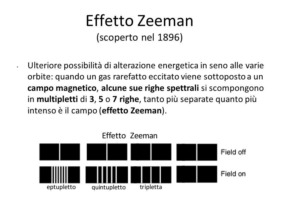 Effetto Zeeman (scoperto nel 1896)