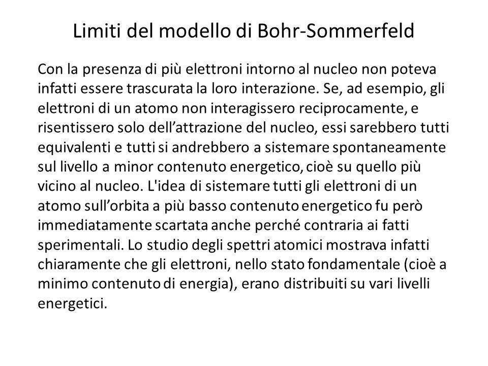 Limiti del modello di Bohr-Sommerfeld