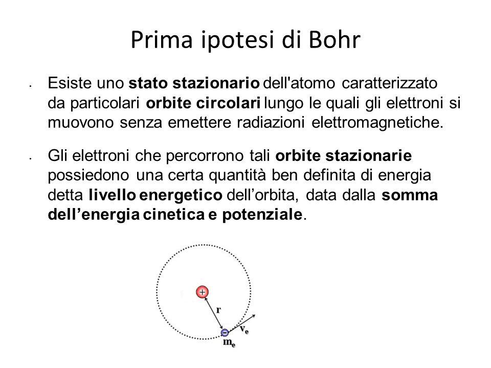 4 Prima ipotesi di Bohr.