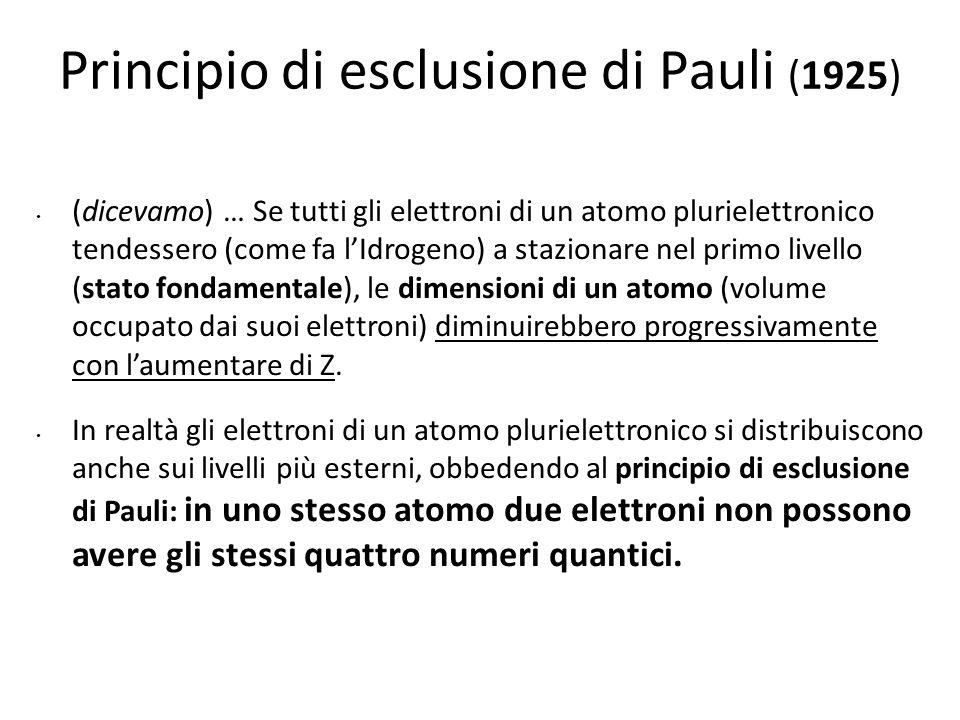 Principio di esclusione di Pauli (1925)