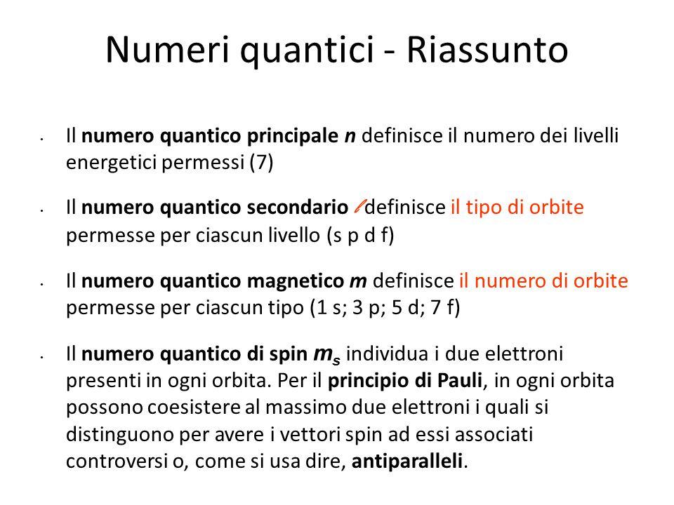 Numeri quantici - Riassunto
