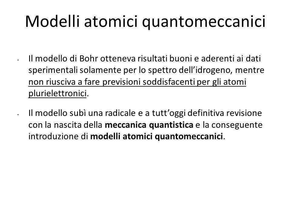 Modelli atomici quantomeccanici
