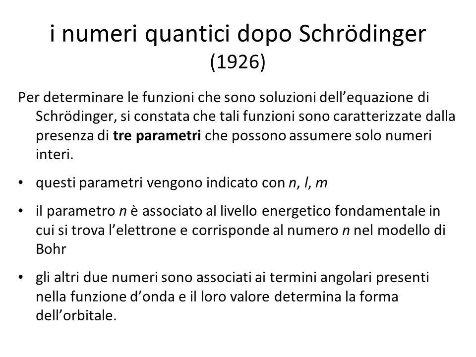 i numeri quantici dopo Schrödinger (1926)