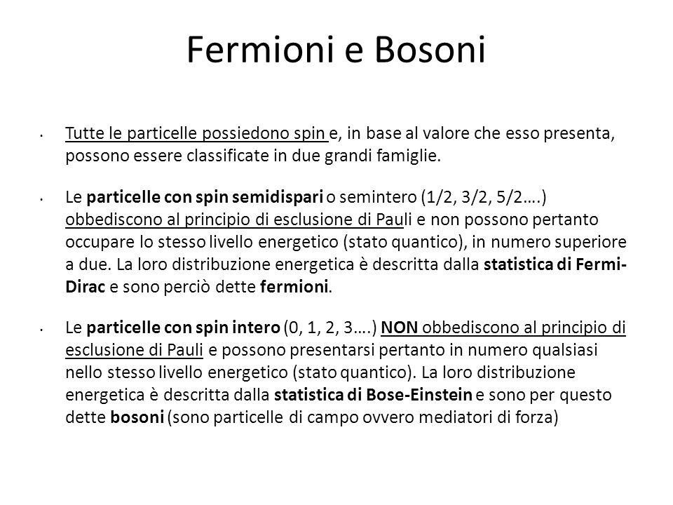 4949 Fermioni e Bosoni.