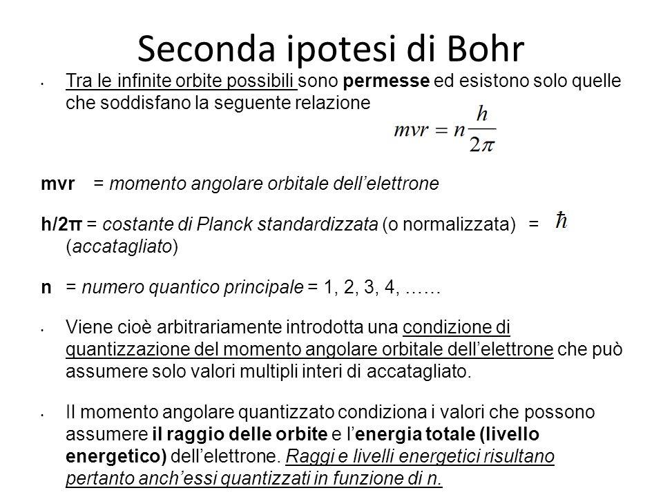 Seconda ipotesi di Bohr