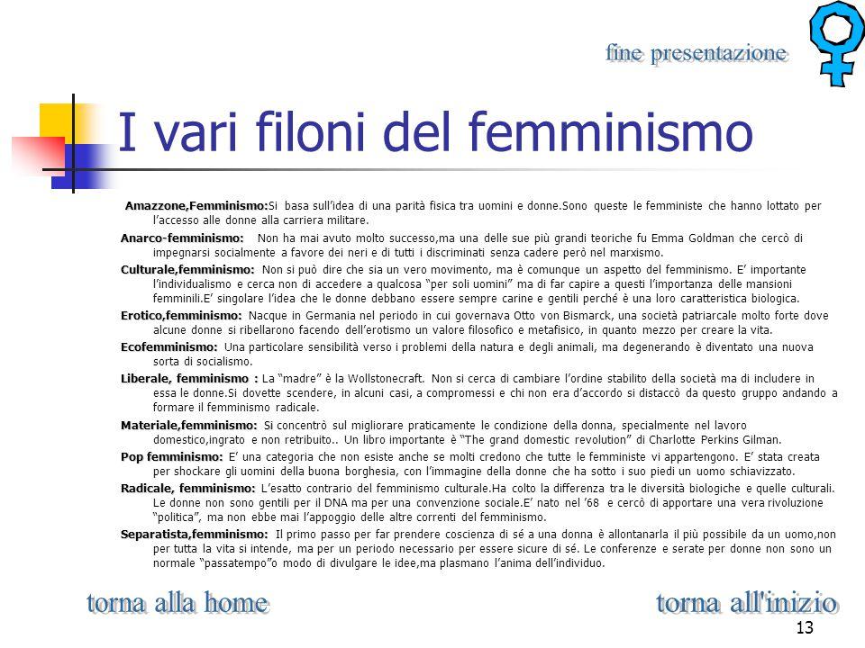 I vari filoni del femminismo