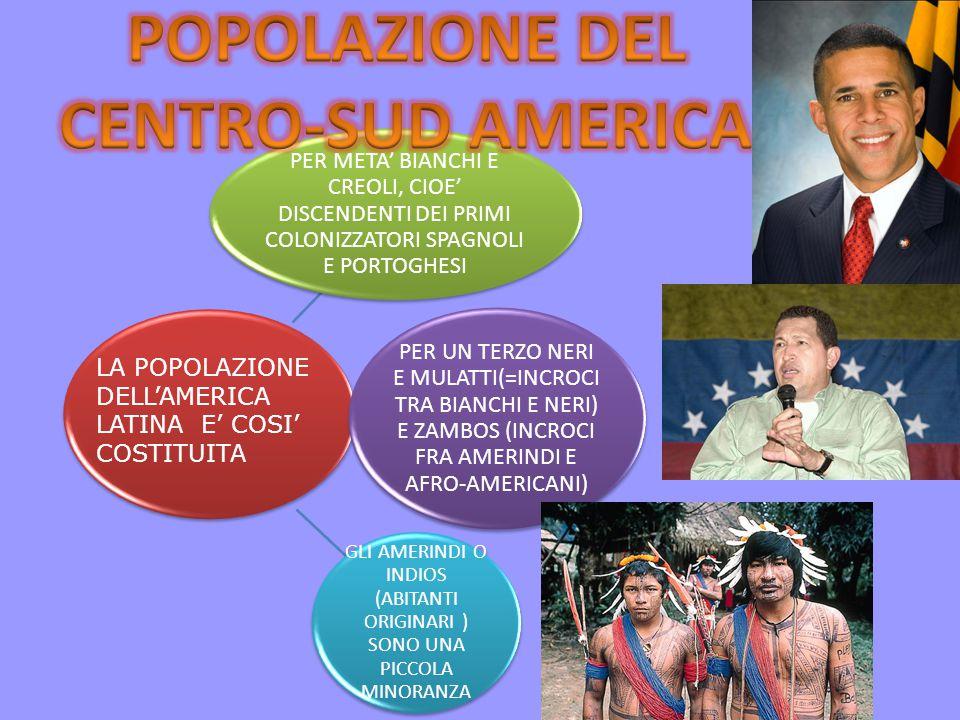 POPOLAZIONE DEL CENTRO-SUD AMERICA