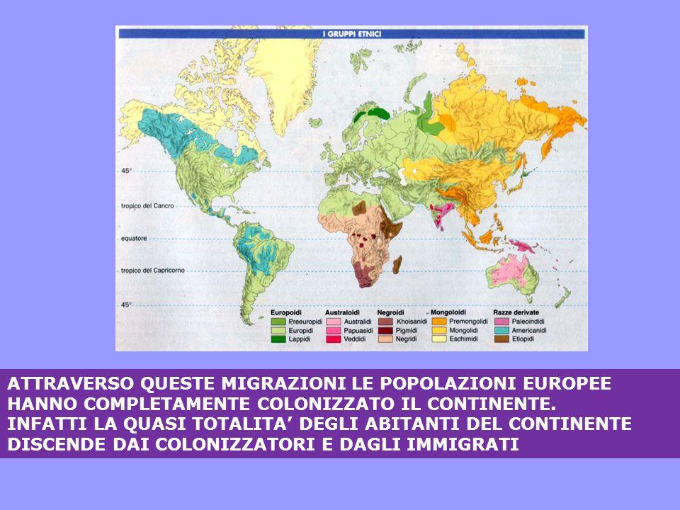 ATTRAVERSO QUESTE MIGRAZIONI LE POPOLAZIONI EUROPEE HANNO COMPLETAMENTE COLONIZZATO IL CONTINENTE.