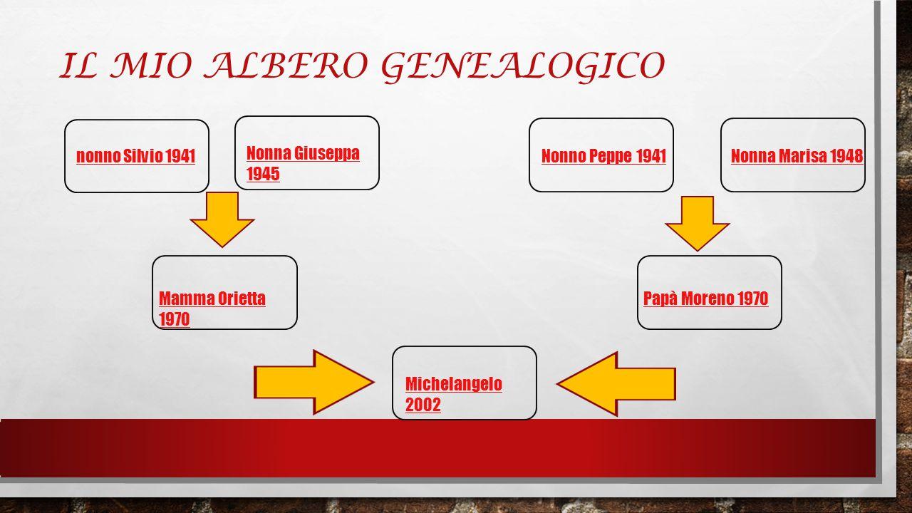 Il mio albero genealogico