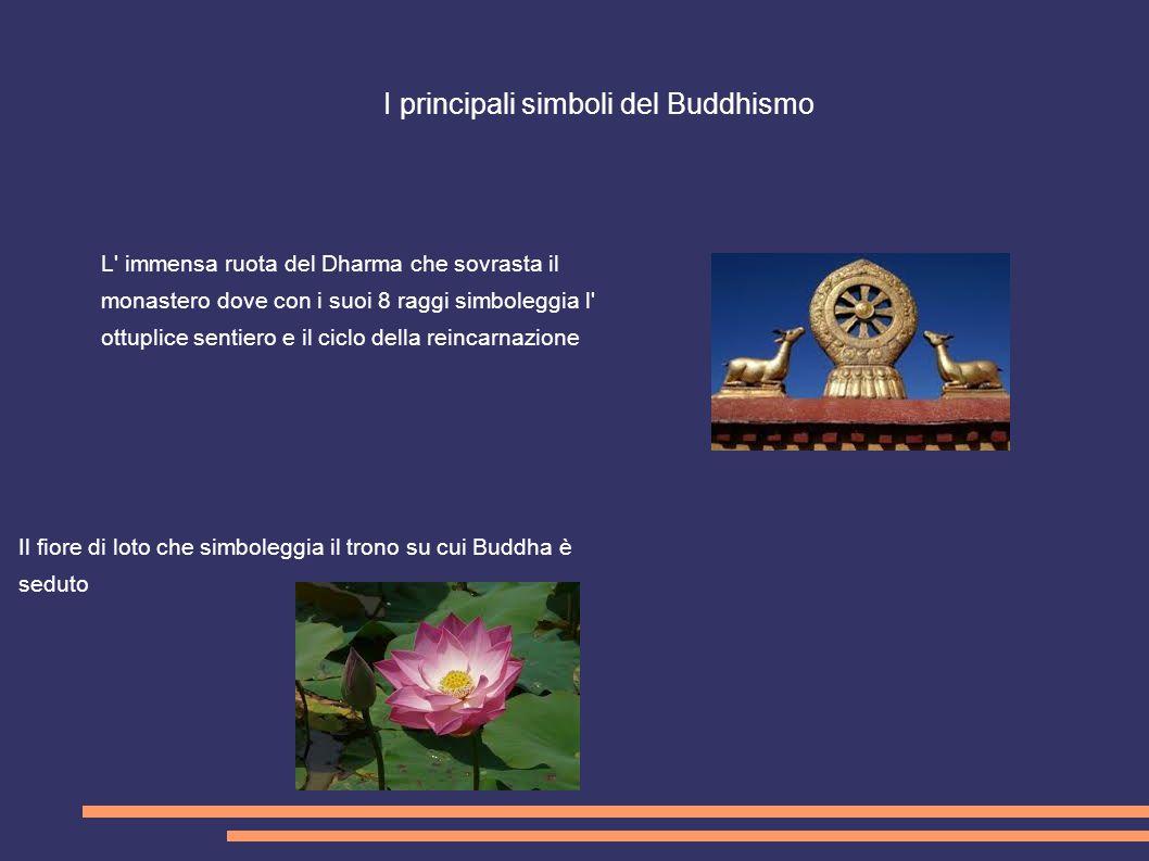 I principali simboli del Buddhismo