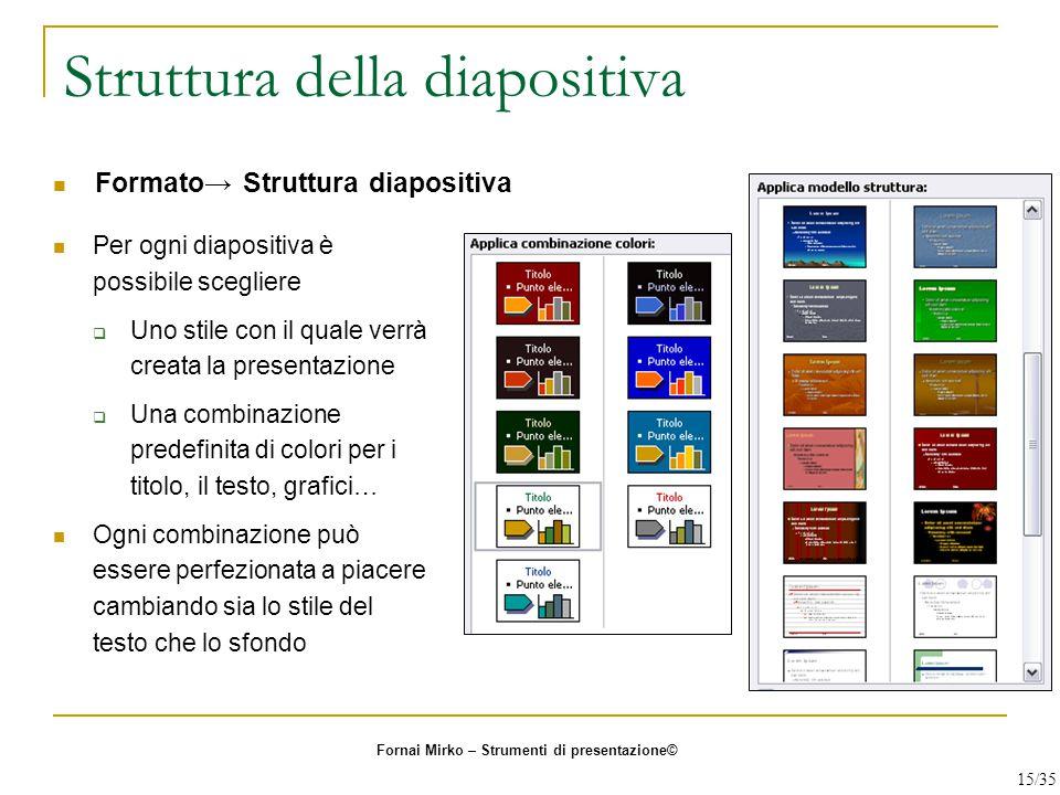 Struttura della diapositiva