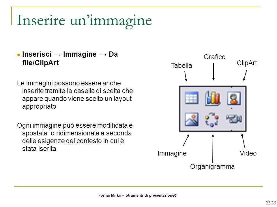 Inserire un'immagine Inserisci → Immagine → Da file/ClipArt Grafico