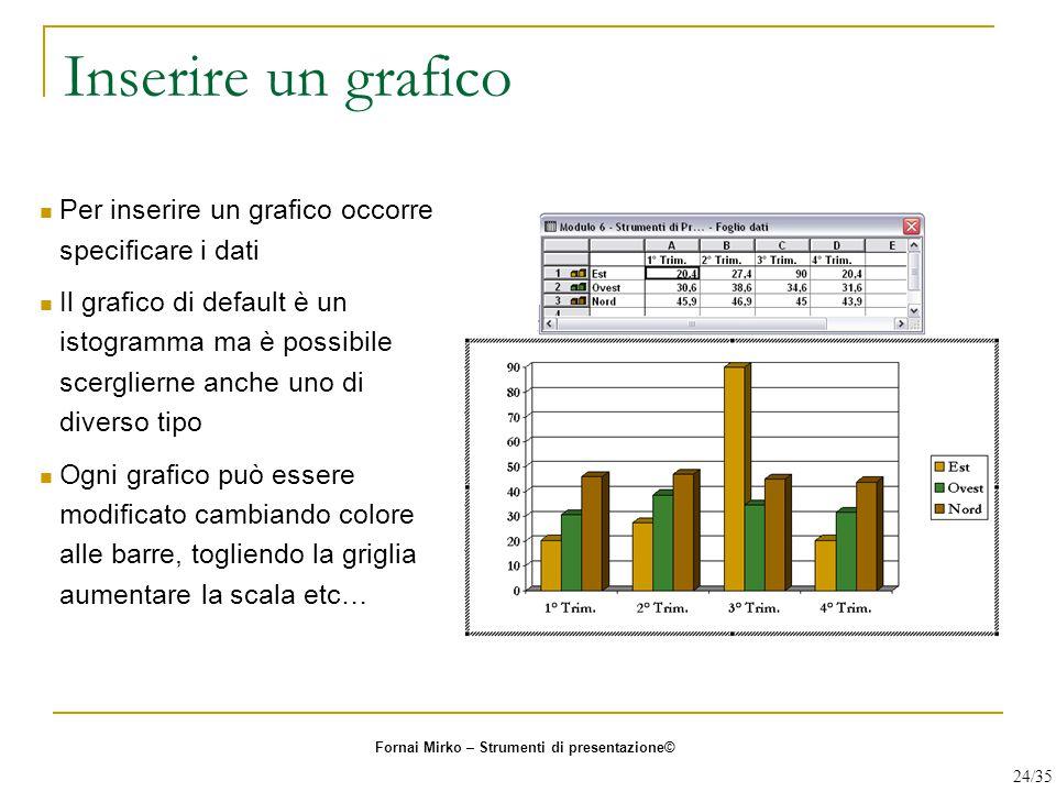 Inserire un grafico Per inserire un grafico occorre specificare i dati