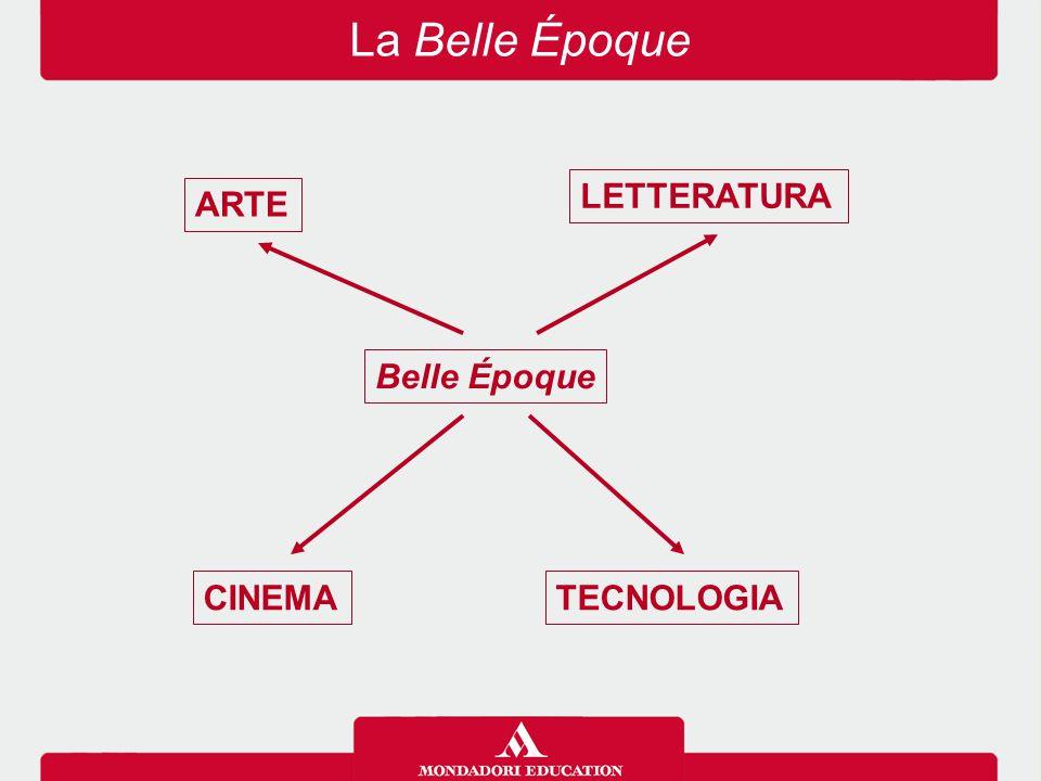 La Belle Époque LETTERATURA ARTE Belle Époque CINEMA TECNOLOGIA