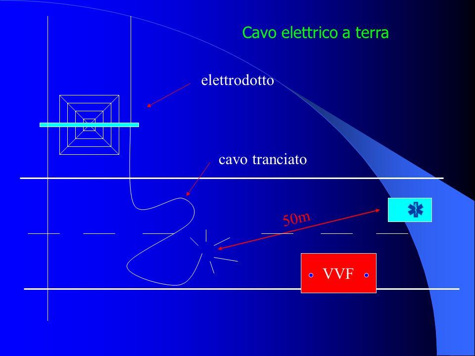 Cavo elettrico a terra elettrodotto cavo tranciato 50m VVF