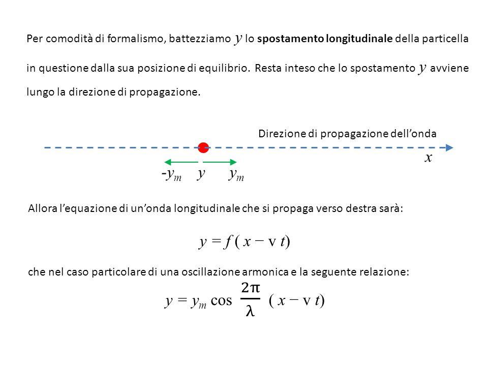 x -ym y ym y = f ( x − v t) y = ym cos 2π λ ( x − v t)