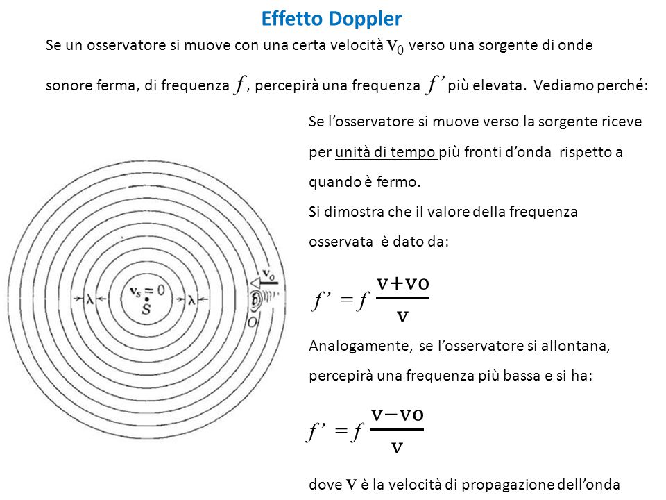 Effetto Doppler f' = f v+vo v f' = f v−vo v