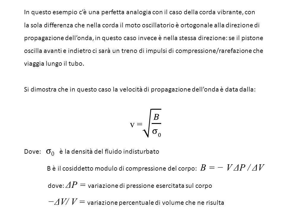 dove: ΔP = variazione di pressione esercitata sul corpo