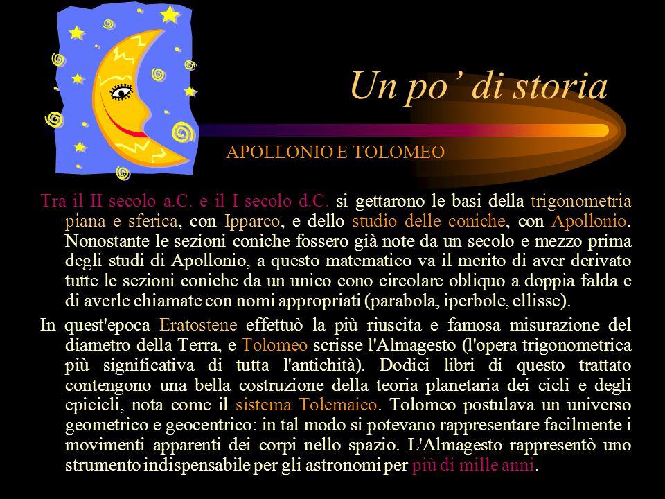 Un po' di storia APOLLONIO E TOLOMEO