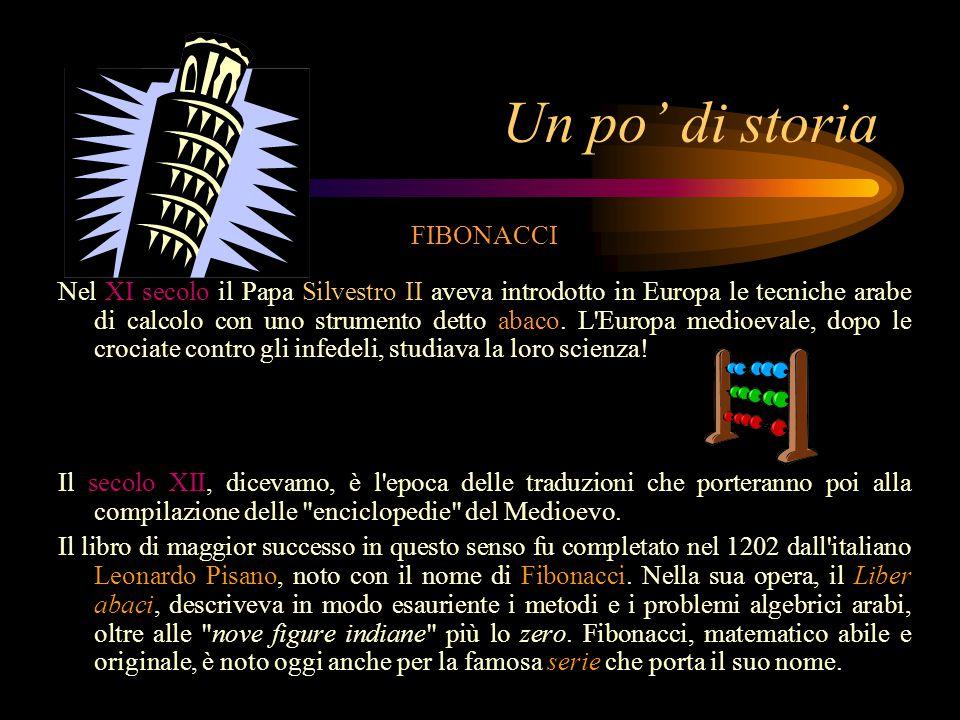 Un po' di storia FIBONACCI