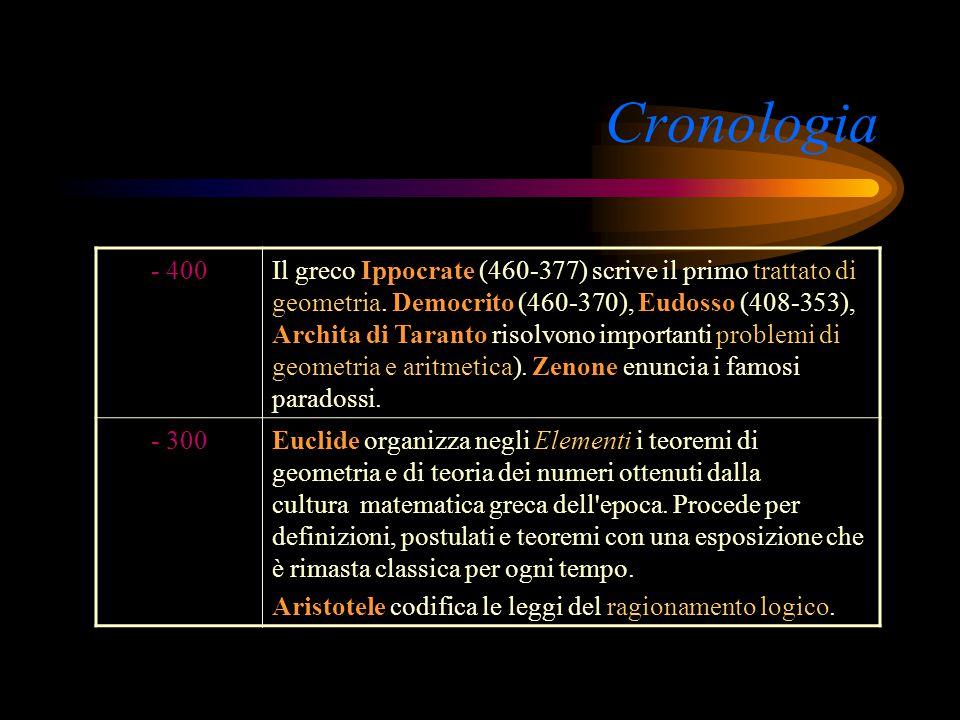 Cronologia - 400.