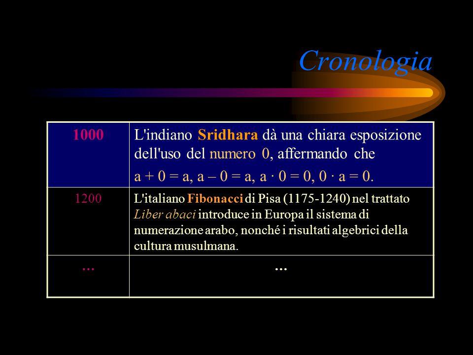 Cronologia 1000. L indiano Sridhara dà una chiara esposizione dell uso del numero 0, affermando che.