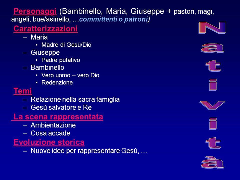 Personaggi (Bambinello, Maria, Giuseppe + pastori, magi, angeli, bue/asinello, …committenti o patroni)