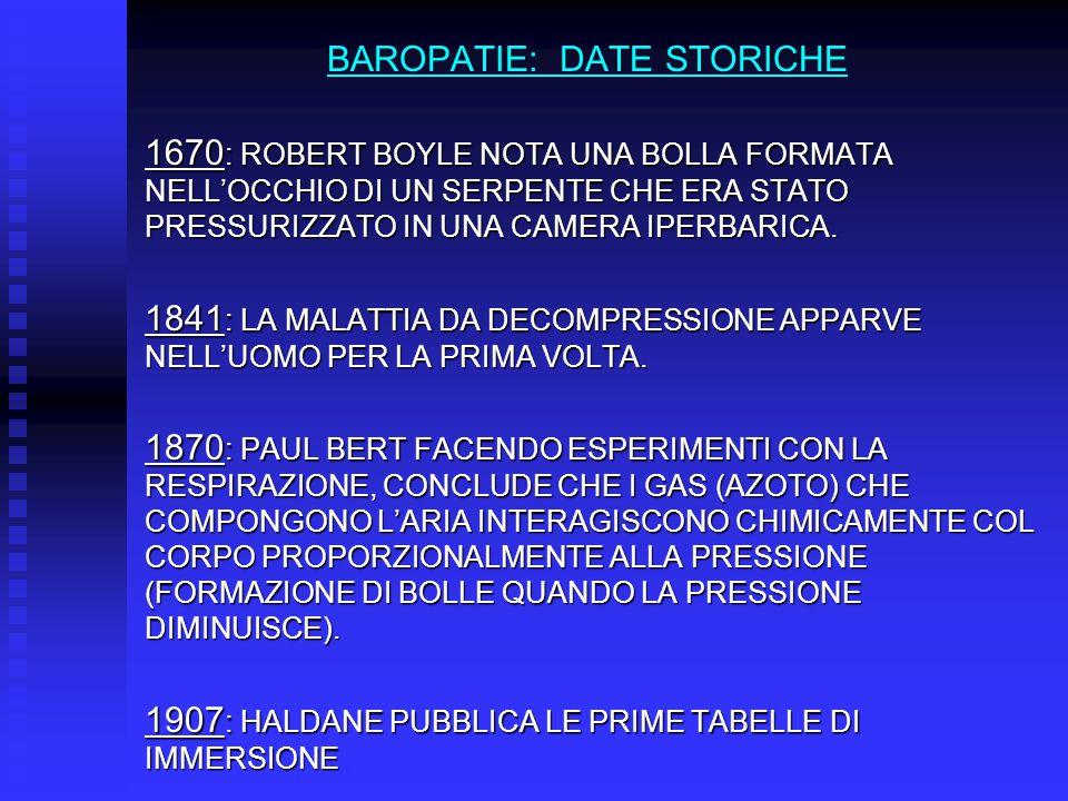 BAROPATIE: DATE STORICHE