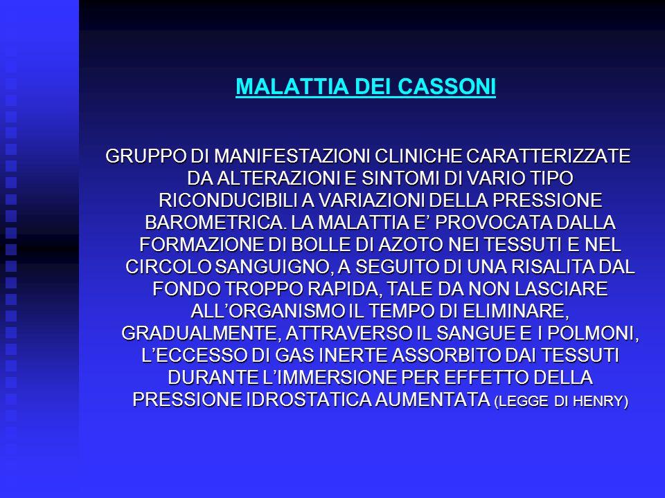 MALATTIA DEI CASSONI