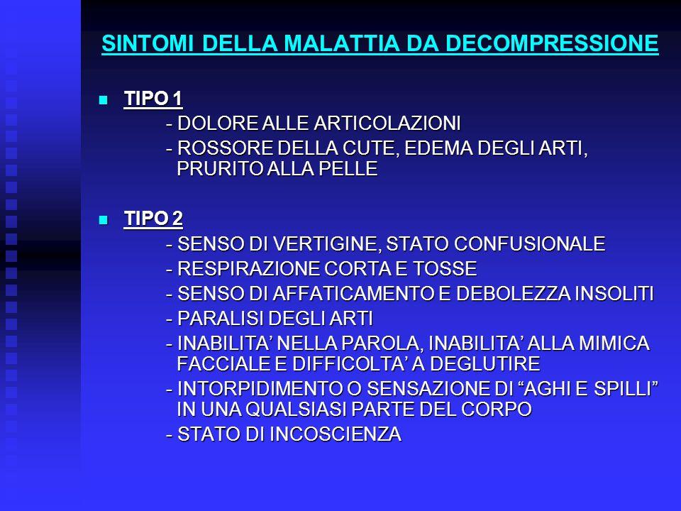 SINTOMI DELLA MALATTIA DA DECOMPRESSIONE