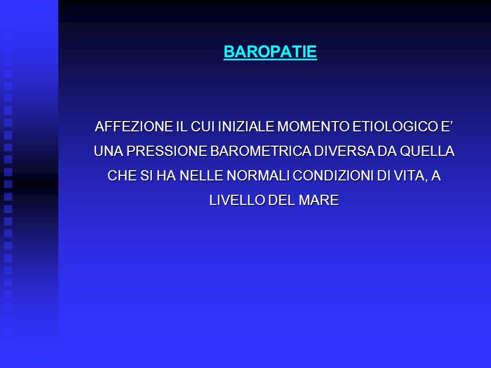 BAROPATIE