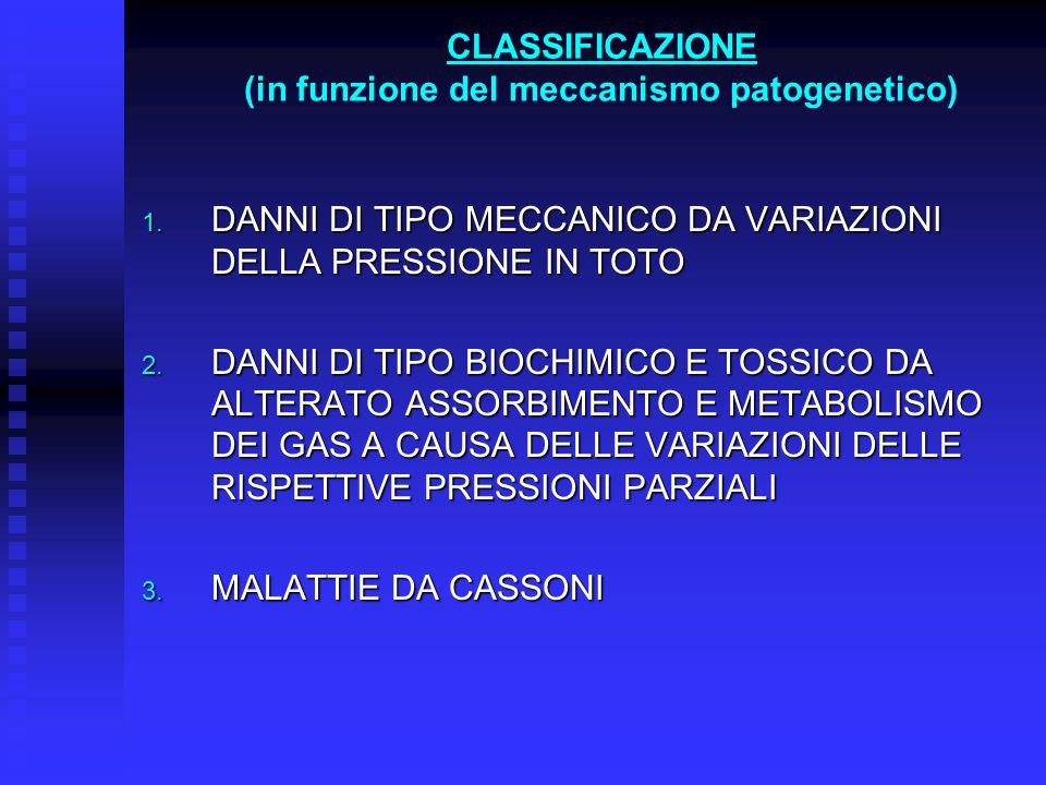 CLASSIFICAZIONE (in funzione del meccanismo patogenetico)
