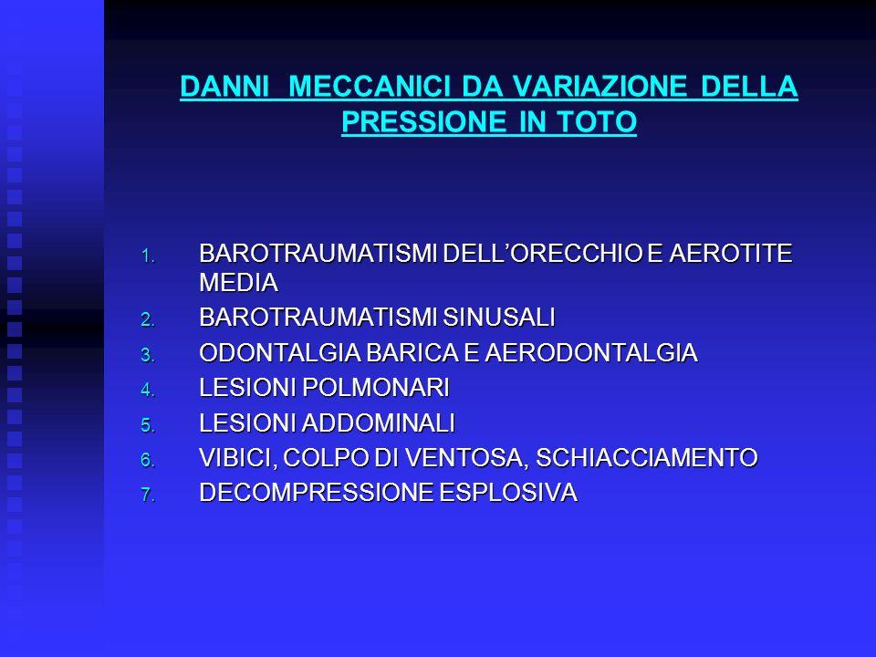 DANNI MECCANICI DA VARIAZIONE DELLA PRESSIONE IN TOTO