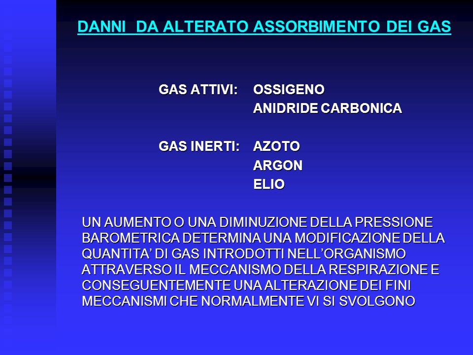 DANNI DA ALTERATO ASSORBIMENTO DEI GAS