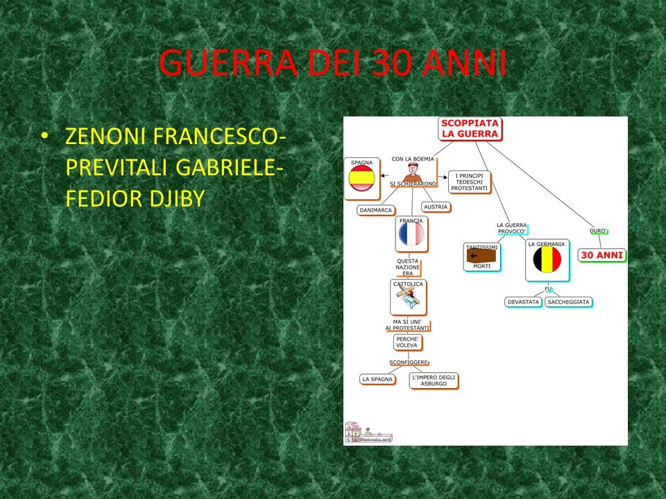 GUERRA DEI 30 ANNI ZENONI FRANCESCO-PREVITALI GABRIELE-FEDIOR DJIBY