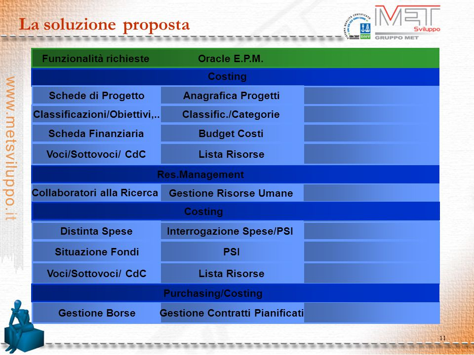 Funzionalità richieste Classificazioni/Obiettivi,..