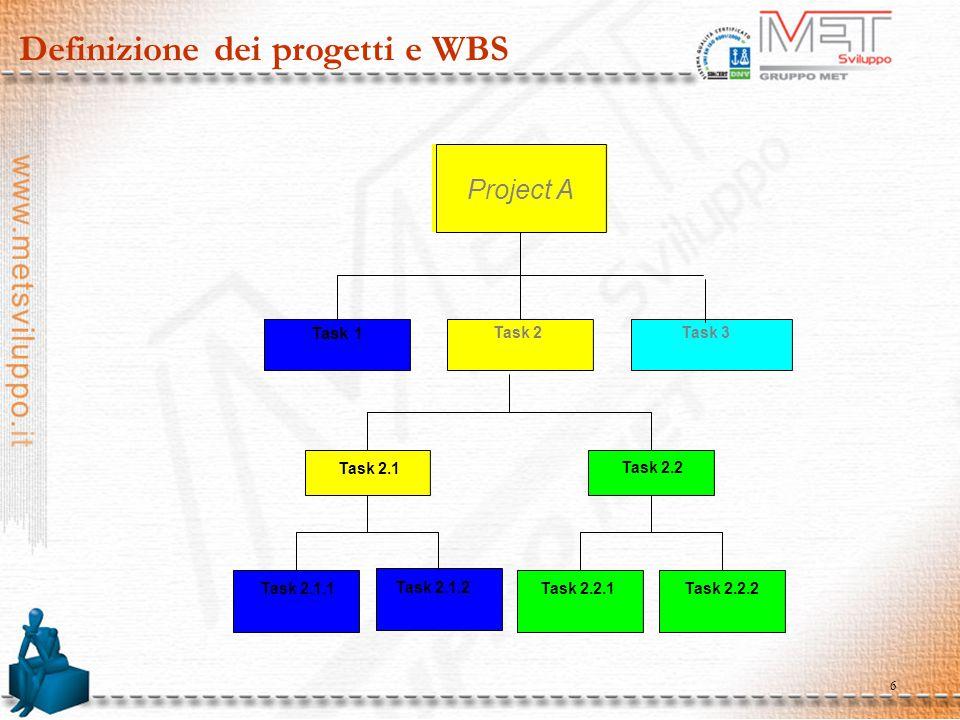 Definizione dei progetti e WBS