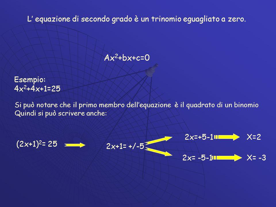L' equazione di secondo grado è un trinomio eguagliato a zero.