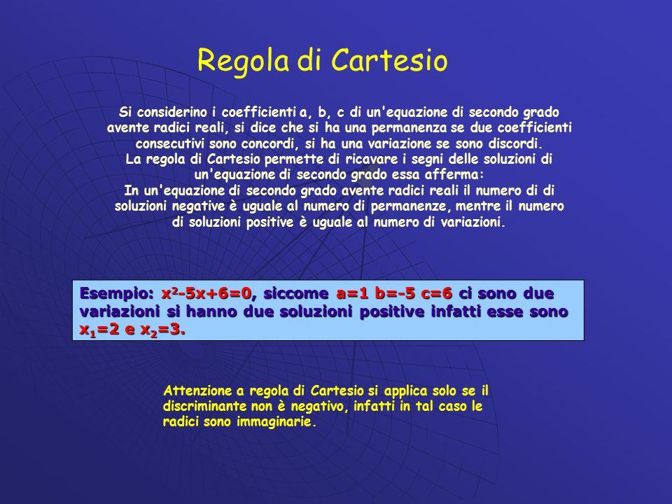 Regola di Cartesio