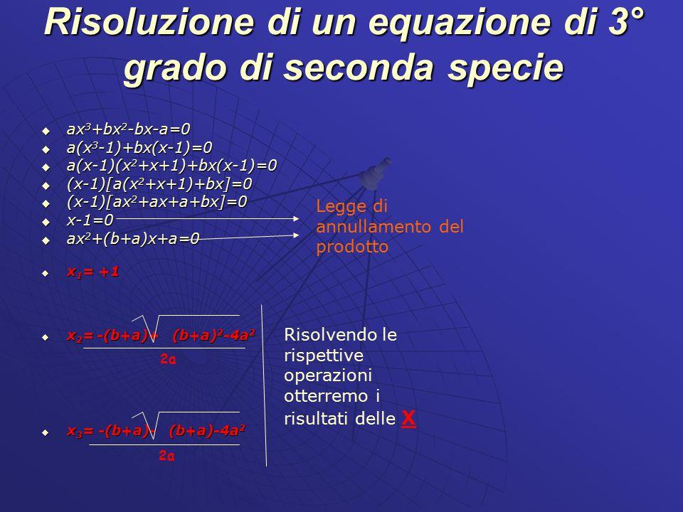 Risoluzione di un equazione di 3° grado di seconda specie