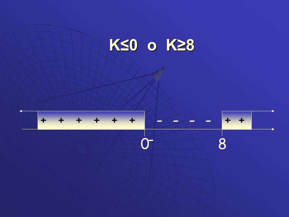 K≤0 o K≥8 - - - - - + + + + + + + + 8