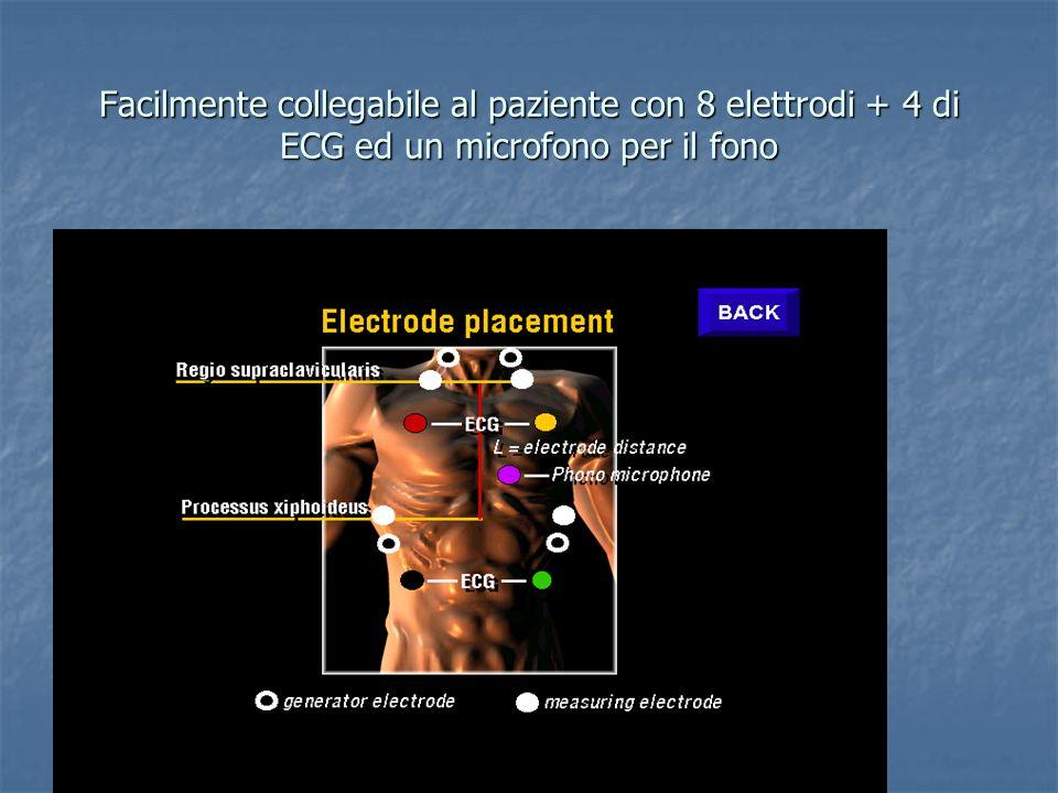 emodinamica - framar biomedica